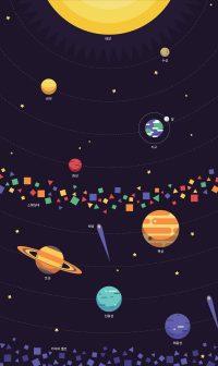 Solar System Wallpaper 4