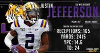Justin Jefferson Wallpaper 10